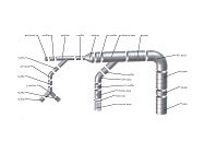 Piping, duct, hoses and fastening systems